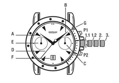 万宝龙运动系列自动机械手表如何调整设置时间和日期?