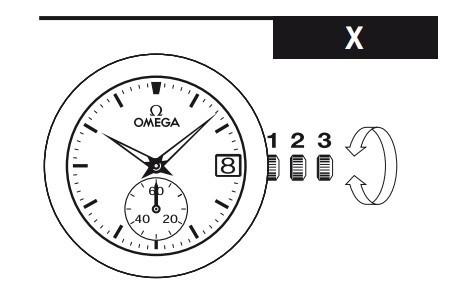 欧米茄Omega机械手表如何调时间、日期?适用于手动和自动机械表